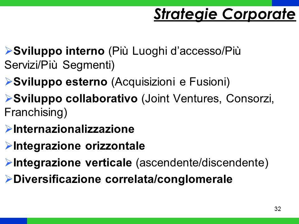 33 Strategie competitive Vantaggio competitivo Ciò che costituisce la base delle performance superiori registrate dall impresa, solitamente in termini di profittabilità, rispetto alla media dei suoi concorrenti diretti nel settore di riferimento, in un arco temporale di medio-lungo termine (Porter, 1985).