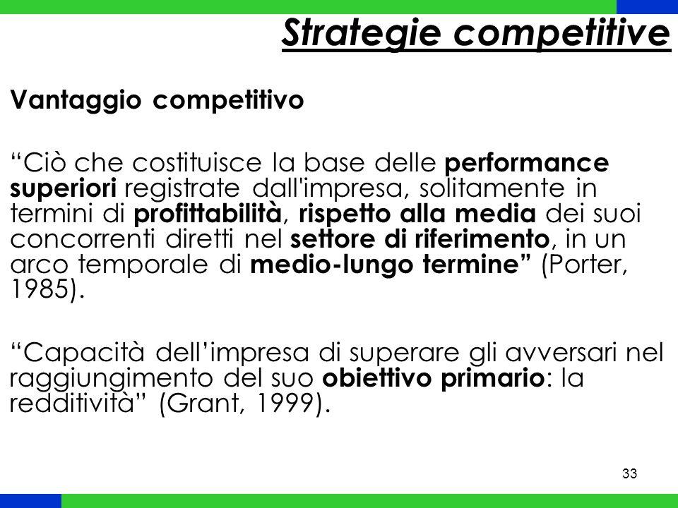 34 Strategie competitive Leadership di costo Differenziazione Focalizzazione sui Costi Focalizzazione sulla Differenziazione Vantaggio Competitivo Diminuzione dei Costi Differenziazione Tutto il settore Un segmento Ambito competitivo