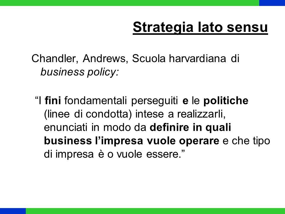 Strategia stricto sensu Ansoff: I modi attraverso cui limpresa reagisce al proprio ambiente e dispiega le risorse per conseguire i propri fini.