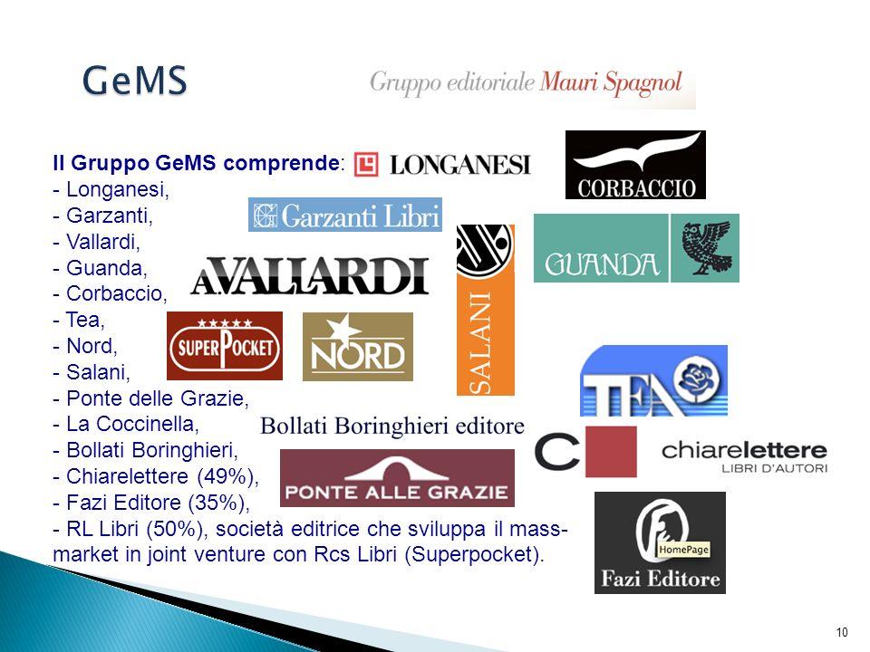 11 Il Gruppo Editoriale Giunti nasce come sigla nel 1990.