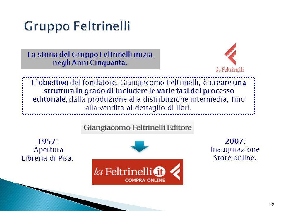 13 Nel 2005 è costituita la holding Effe, che comprende: - la casa editrice, - la catena di Librerie Feltrinelli.