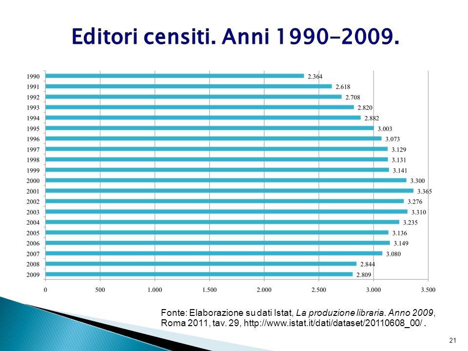 22 Fonte: Elaborazione su dati Istat, La produzione libraria. Anno 2009, cit., tav. 29