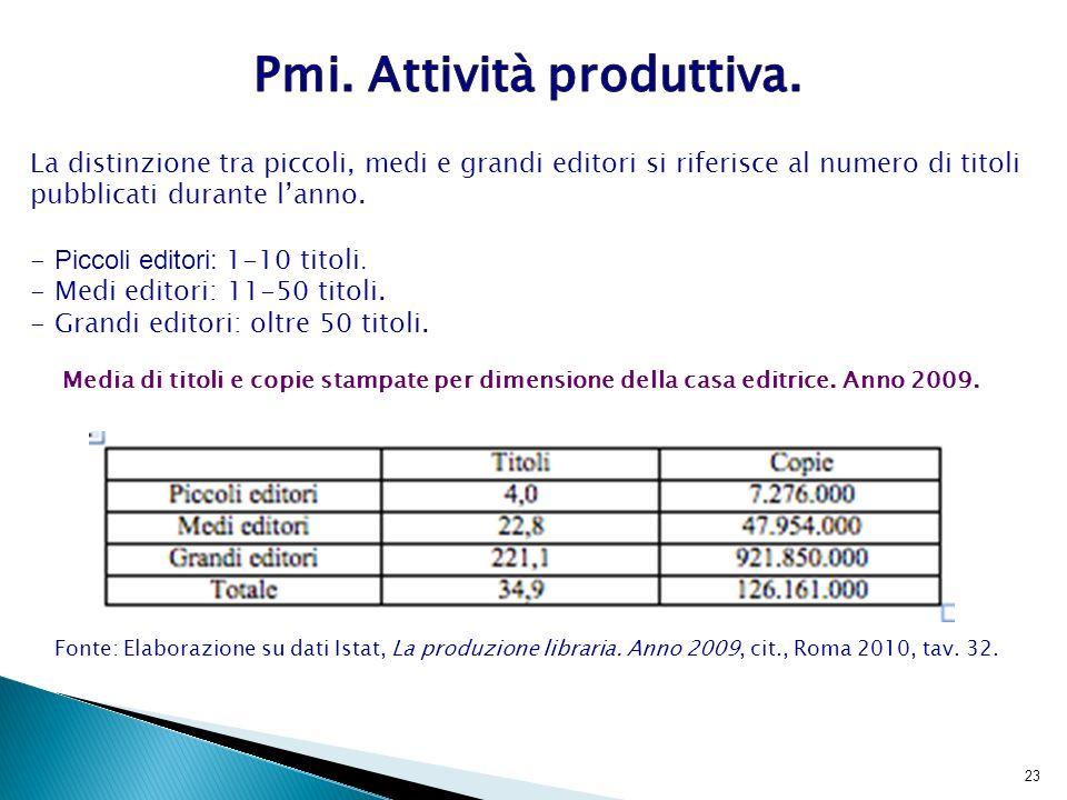 24 Secondo i dati dellAssociazione Italiana Editori, tra il 2001 e il 2008 le piccole e medie imprese aumentano del 73,4%.
