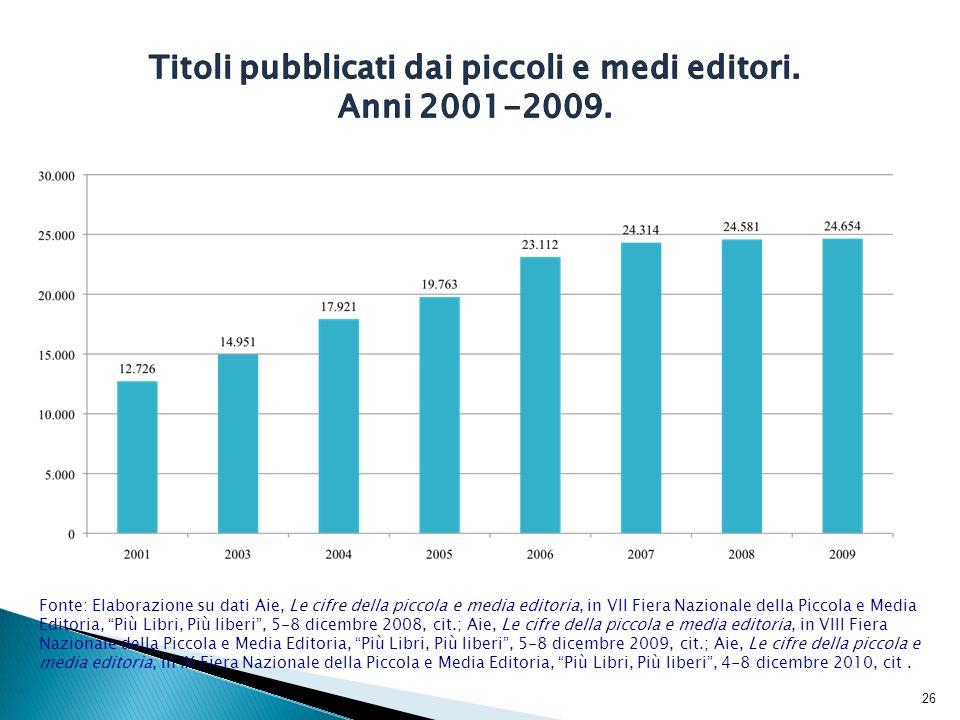 27 IL DATO CRITICO RIGUARDA I TITOLI IN COMMERCIO nel 2009 costituiscono il 21% del totale, in leggera flessione (21,5% nel 2008).