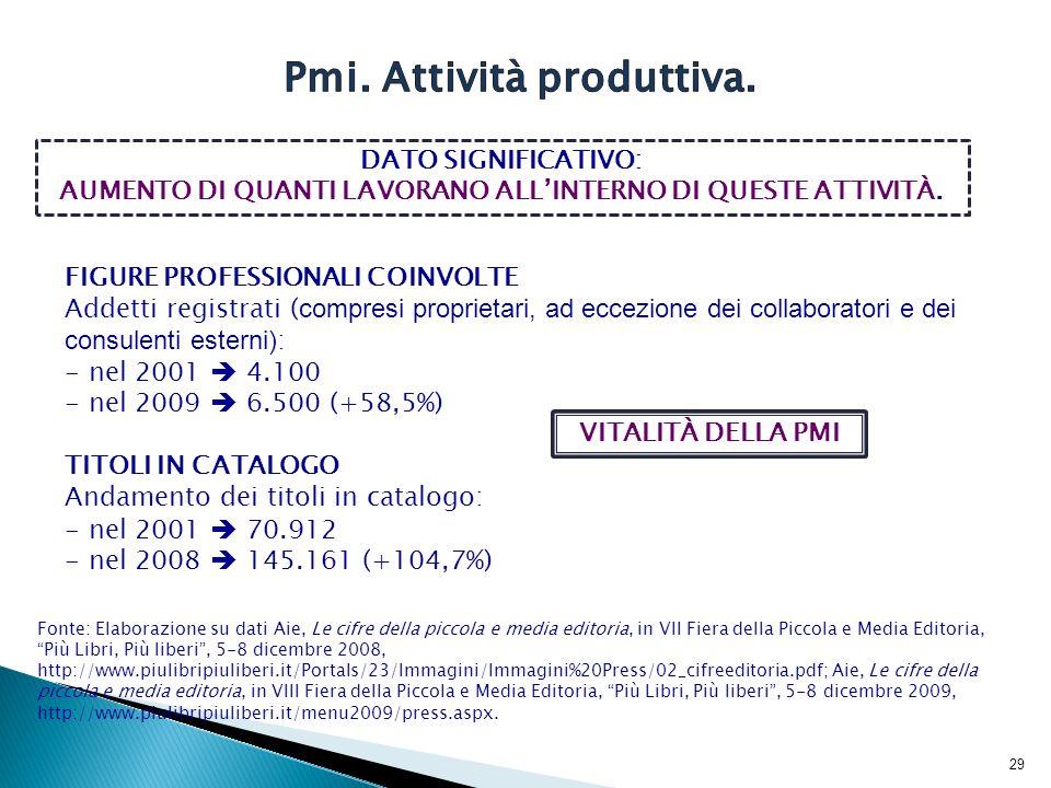 30 La casa editrice nasce a Palermo nel 1969 da unidea di Elvira ed Enzo Sellerio, in collaborazione con Leonardo Sciascia e Antonino Buttitta.