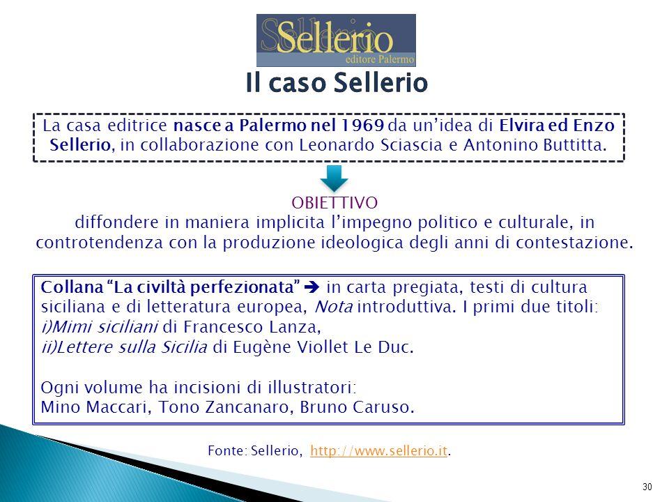 31 1978: Pubblicazione de Laffaire Moro di Leonardo Sciascia.