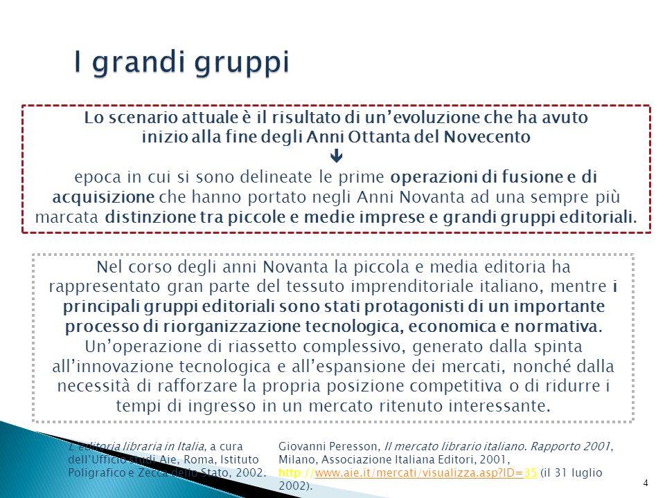 5 Il Gruppo Mondadori è controllato al 50,135% dalla holding Fininvest.