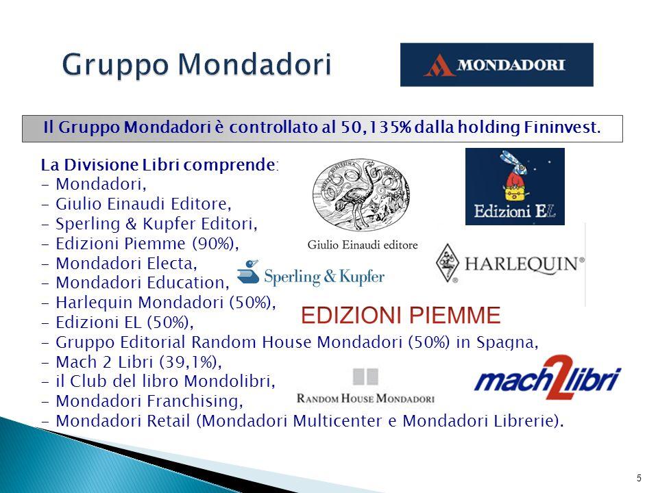 6 Nel 2010 il Gruppo Mondadori ha dichiarato una produzione di 2.379 novità e 5.341 ristampe, per un totale di 51.400.000 copie e un fatturato di 413.900.000 euro (-2,2% rispetto al 2009).