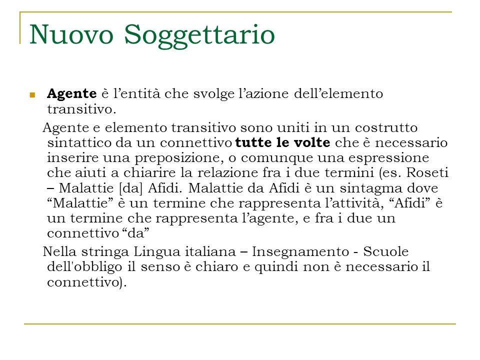 Nuovo Soggettario Strumento è il mezzo con il quale si realizza lazione transitiva sulloggetto meta (es.