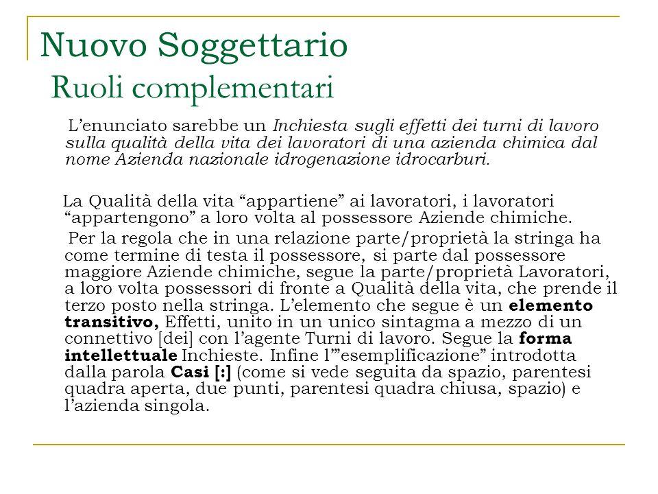 Nuovo Soggettario Ruoli complementari Forma bibliografica/destinazione.