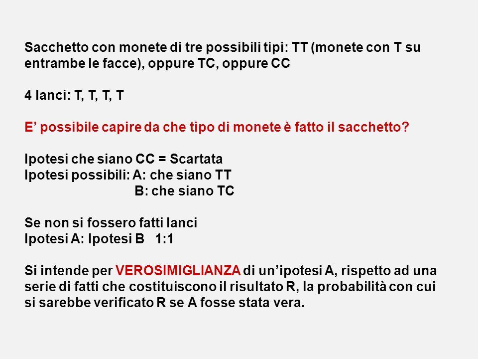 Sacchetto con monete di tre possibili tipi: TT (monete con T su entrambe le facce), oppure TC, oppure CC 4 lanci: T, T, T, T E possibile capire da che