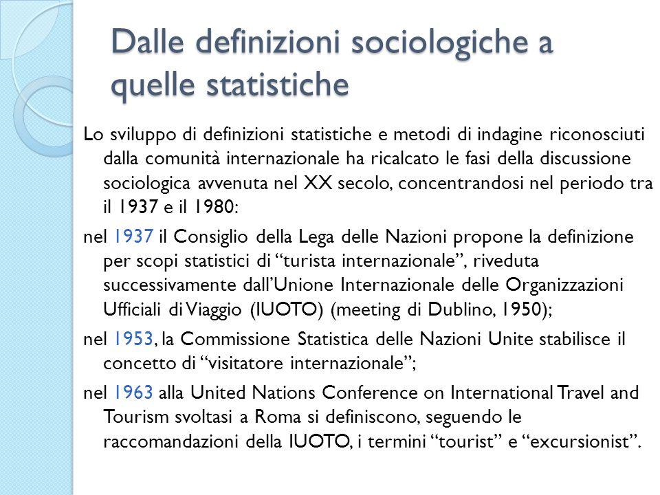 Dalle definizioni sociologiche a quelle statistiche Lo sviluppo di definizioni statistiche e metodi di indagine riconosciuti dalla comunità internazio