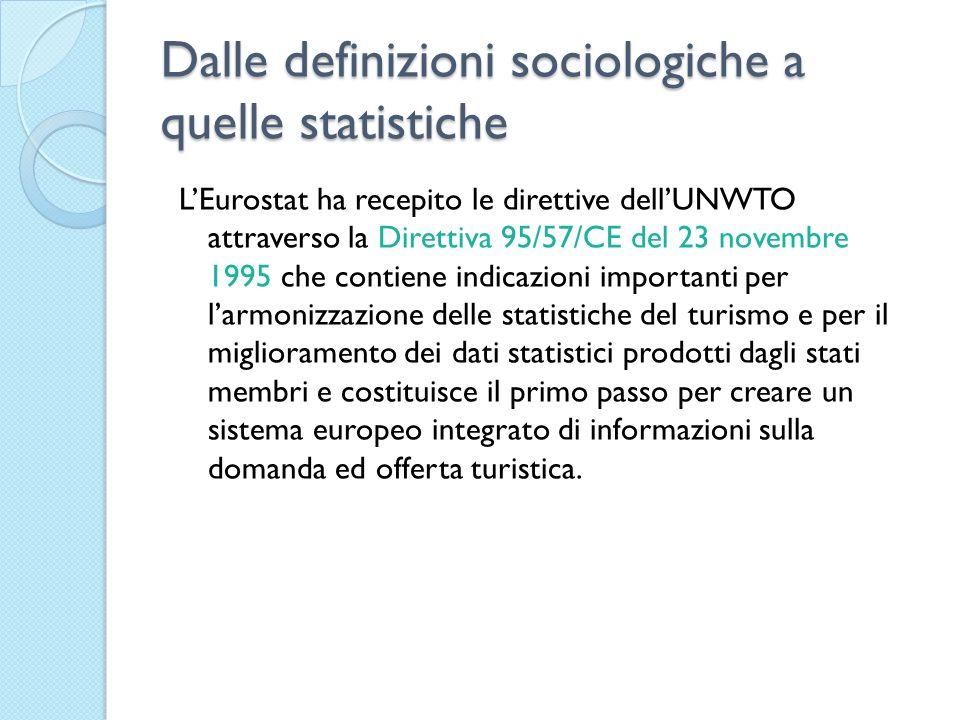 Dalle definizioni sociologiche a quelle statistiche LEurostat ha recepito le direttive dellUNWTO attraverso la Direttiva 95/57/CE del 23 novembre 1995