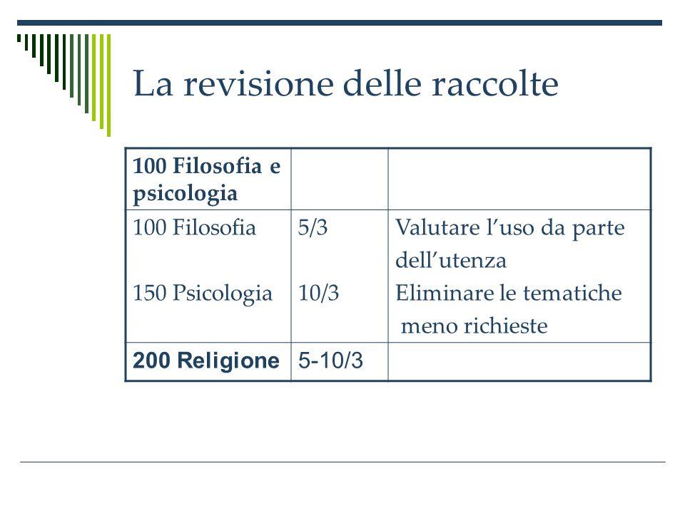 La revisione delle raccolte 100 Filosofia e psicologia 100 Filosofia 150 Psicologia 5/3 10/3 Valutare luso da parte dellutenza Eliminare le tematiche meno richieste 200 Religione5-10/3