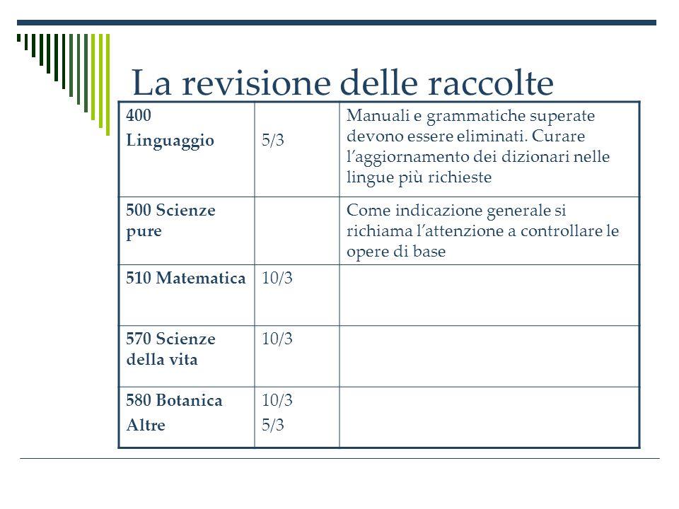 La revisione delle raccolte 400 Linguaggio5/3 Manuali e grammatiche superate devono essere eliminati.