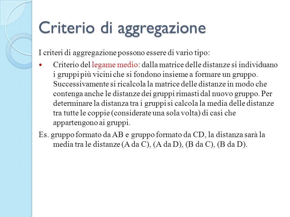 Criterio di aggregazione I criteri di aggregazione possono essere di vario tipo: Criterio del legame medio: dalla matrice delle distanze si individuan