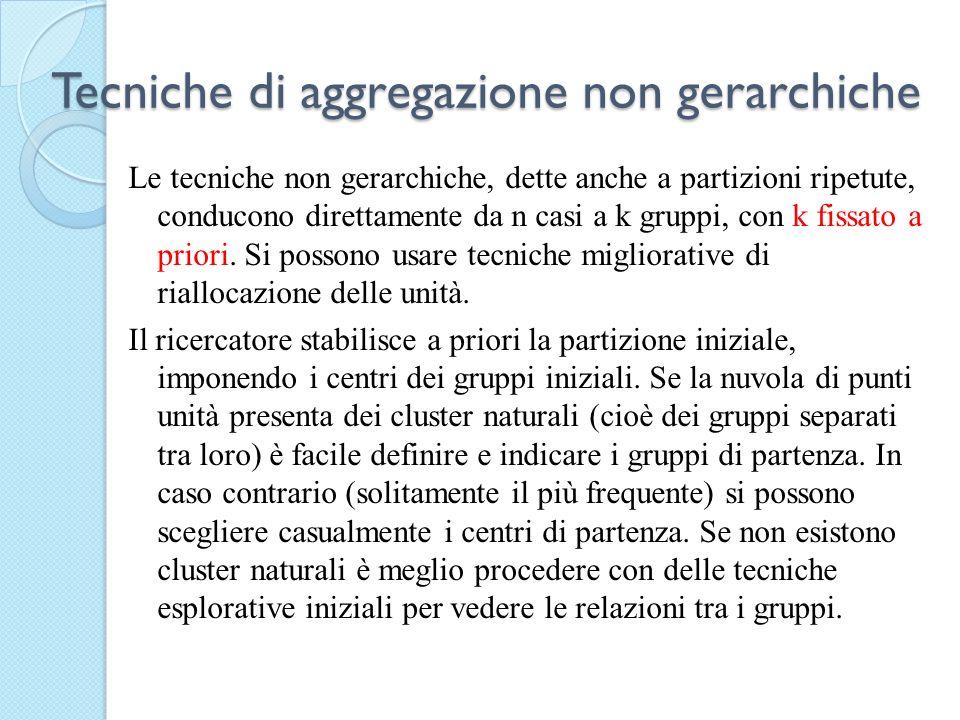 Tecniche di aggregazione non gerarchiche Le tecniche non gerarchiche, dette anche a partizioni ripetute, conducono direttamente da n casi a k gruppi,