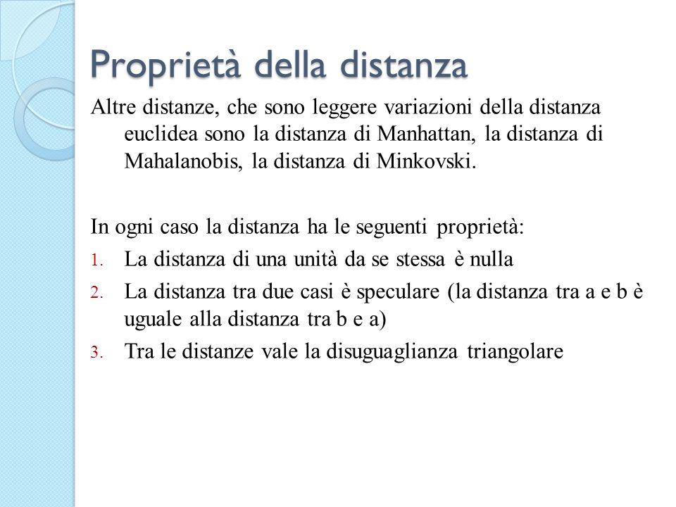 Proprietà della distanza Altre distanze, che sono leggere variazioni della distanza euclidea sono la distanza di Manhattan, la distanza di Mahalanobis