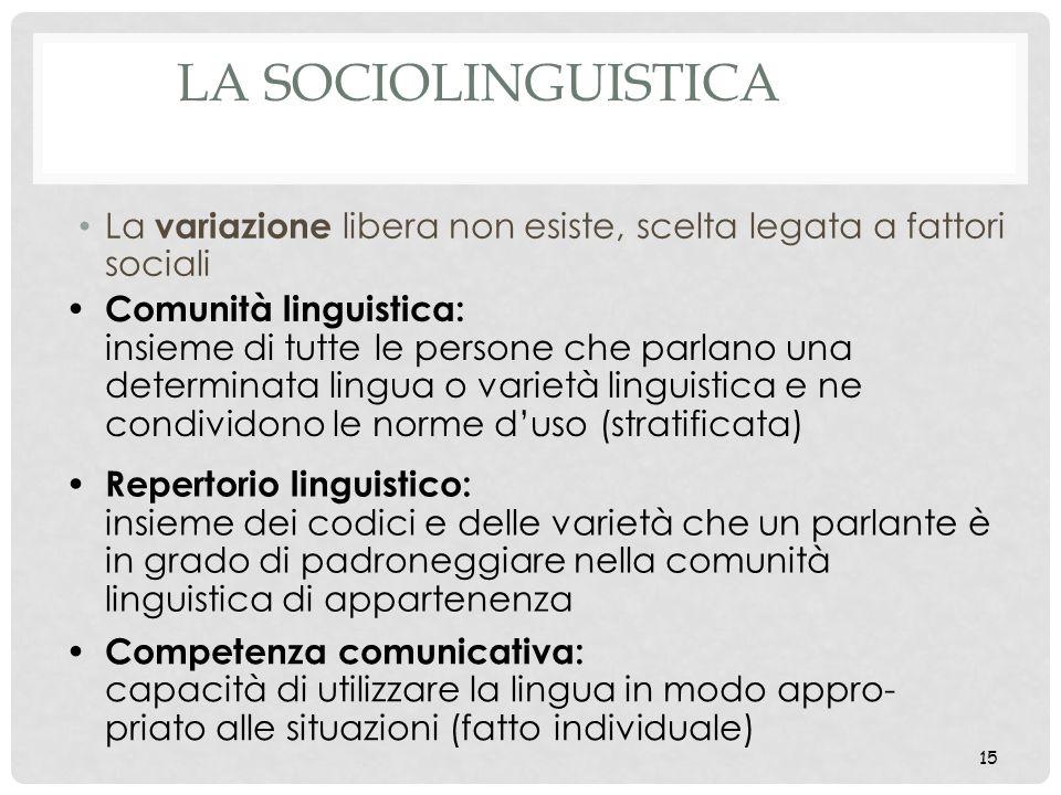 15 LA SOCIOLINGUISTICA La variazione libera non esiste, scelta legata a fattori sociali Comunità linguistica: insieme di tutte le persone che parlano