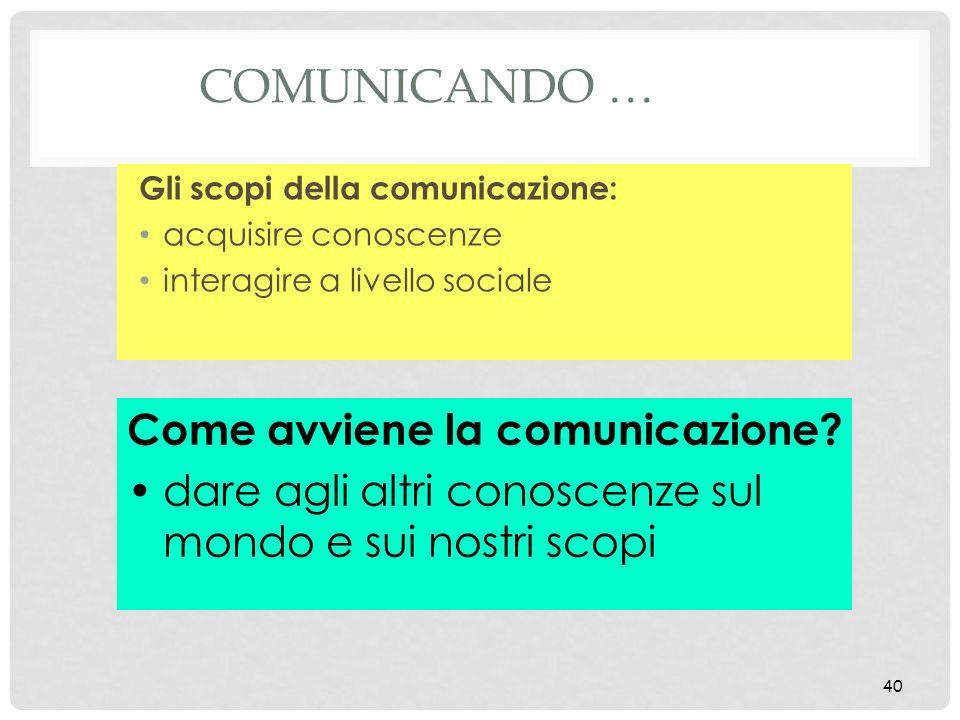 40 COMUNICANDO … Gli scopi della comunicazione: acquisire conoscenze interagire a livello sociale Come avviene la comunicazione? dare agli altri conos
