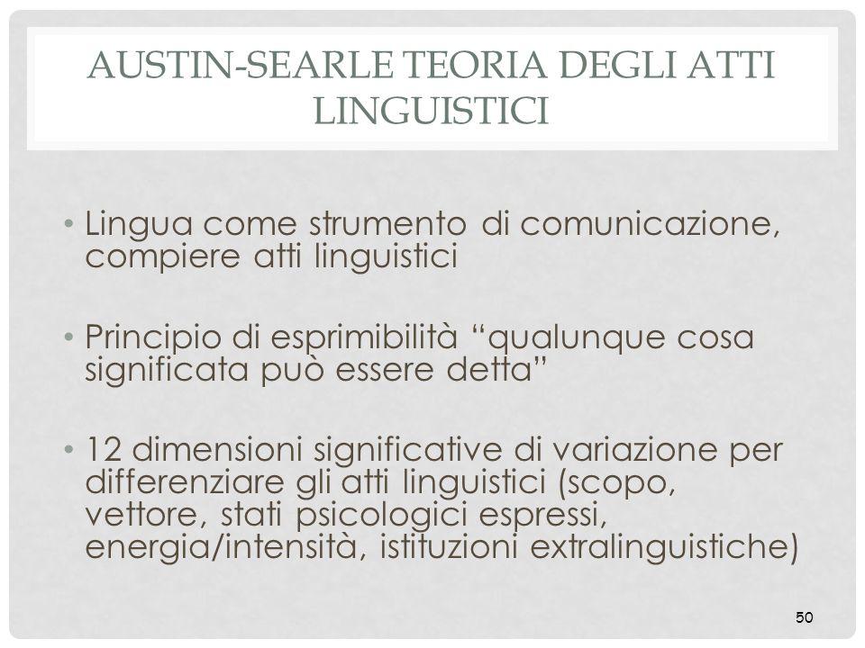 50 AUSTIN-SEARLE TEORIA DEGLI ATTI LINGUISTICI Lingua come strumento di comunicazione, compiere atti linguistici Principio di esprimibilità qualunque