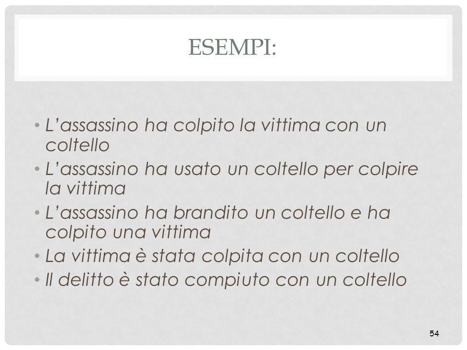 54 ESEMPI: Lassassino ha colpito la vittima con un coltello Lassassino ha usato un coltello per colpire la vittima Lassassino ha brandito un coltello