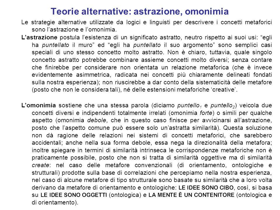 Teorie alternative: astrazione, omonimia Le strategie alternative utilizzate da logici e linguisti per descrivere i concetti metaforici sono lastrazio