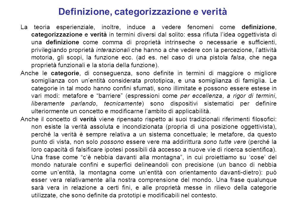 Definizione, categorizzazione e verità La teoria esperienziale, inoltre, induce a vedere fenomeni come definizione, categorizzazione e verità in termi