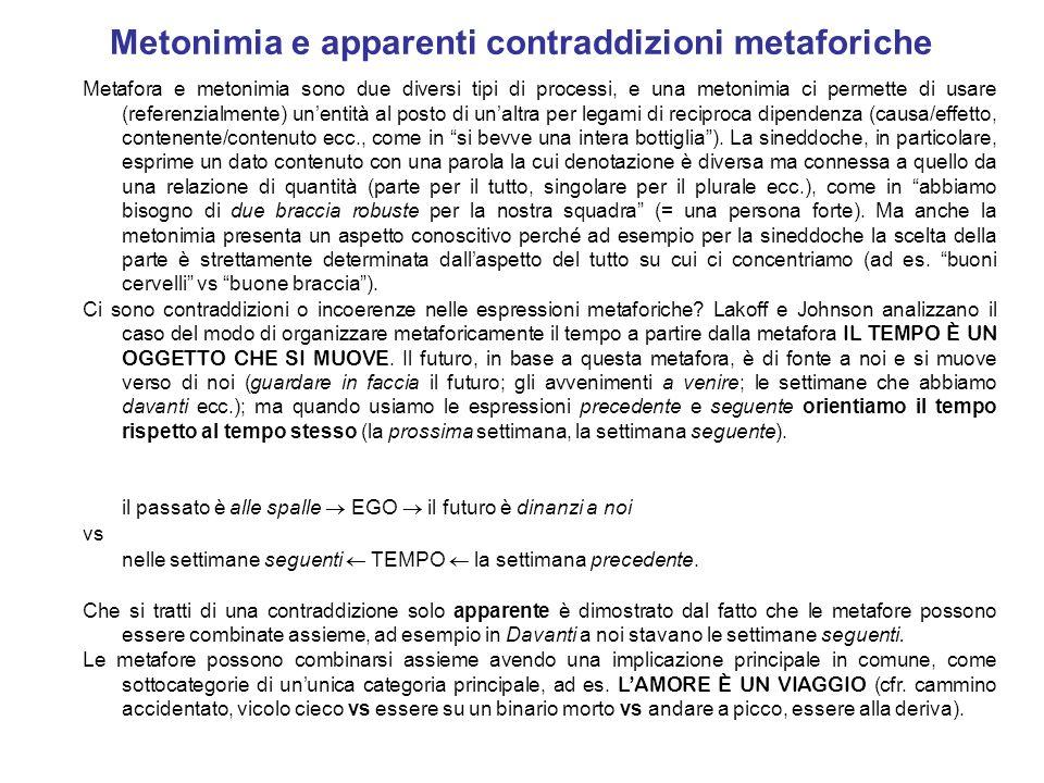 Metonimia e apparenti contraddizioni metaforiche Metafora e metonimia sono due diversi tipi di processi, e una metonimia ci permette di usare (referen