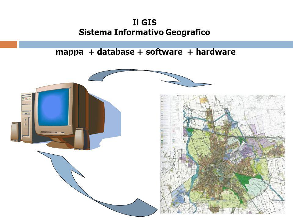 Il GIS Sistema Informativo Geografico mappa + database + software + hardware