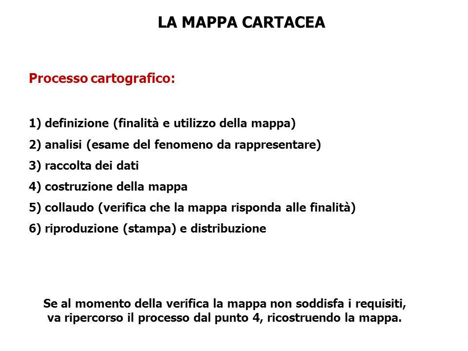 LA MAPPA CARTACEA Processo cartografico: 1) definizione (finalità e utilizzo della mappa) 2) analisi (esame del fenomeno da rappresentare) 3) raccolta dei dati 4) costruzione della mappa 5) collaudo (verifica che la mappa risponda alle finalità) 6) riproduzione (stampa) e distribuzione Se al momento della verifica la mappa non soddisfa i requisiti, va ripercorso il processo dal punto 4, ricostruendo la mappa.