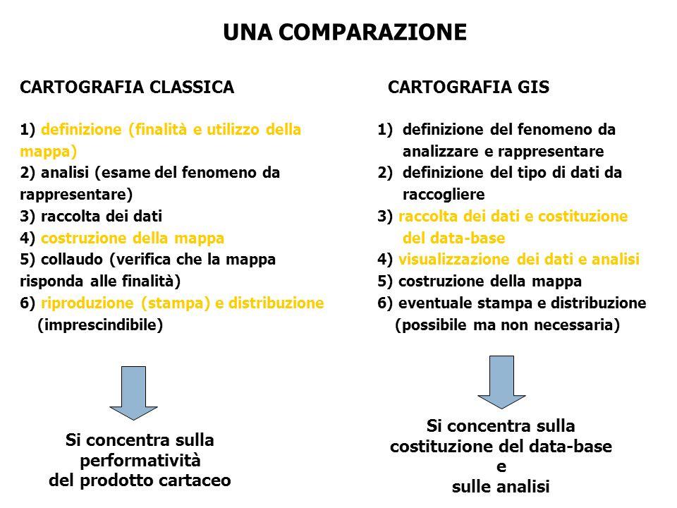 1) definizione (finalità e utilizzo della mappa) 2) analisi (esame del fenomeno da rappresentare) 3) raccolta dei dati 4) costruzione della mappa 5) c