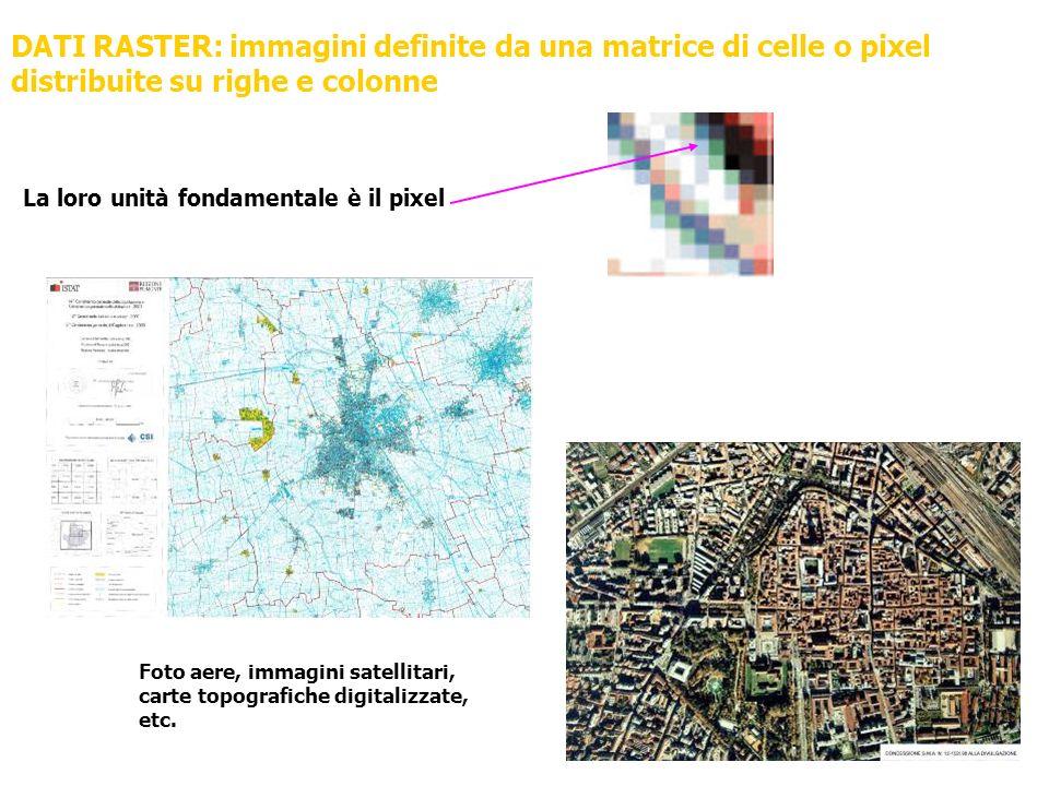 DATI RASTER: immagini definite da una matrice di celle o pixel distribuite su righe e colonne La loro unità fondamentale è il pixel Foto aere, immagini satellitari, carte topografiche digitalizzate, etc.