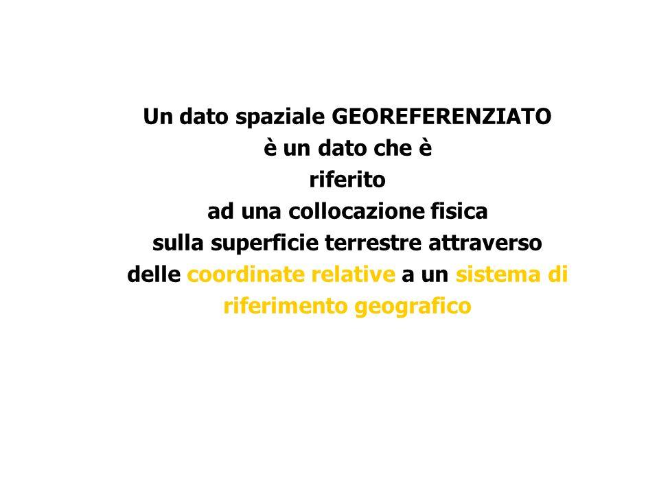 Un dato spaziale GEOREFERENZIATO è un dato che è riferito ad una collocazione fisica sulla superficie terrestre attraverso delle coordinate relative a