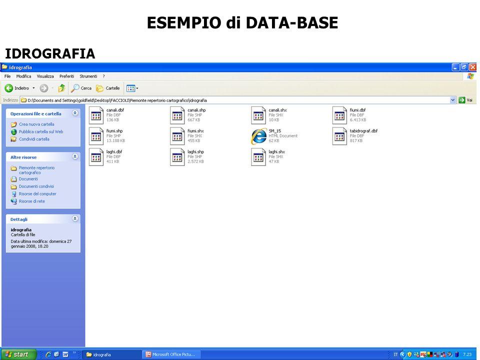 IDROGRAFIA ESEMPIO di DATA-BASE