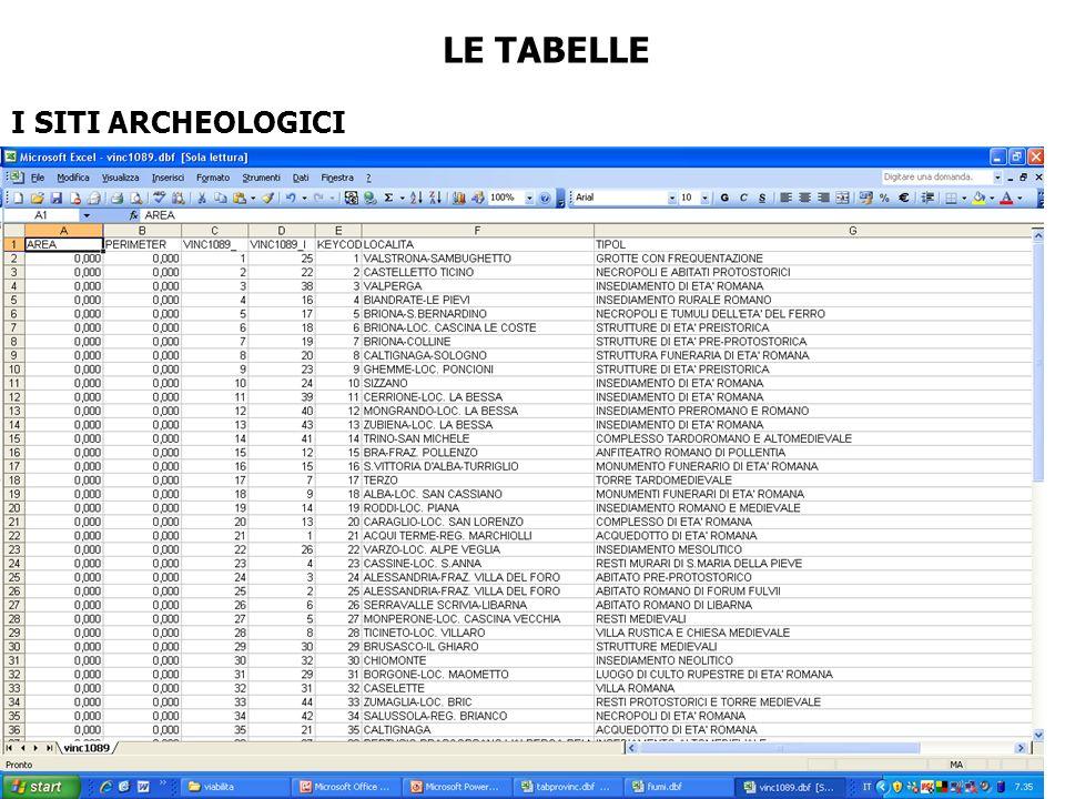 LE TABELLE I SITI ARCHEOLOGICI