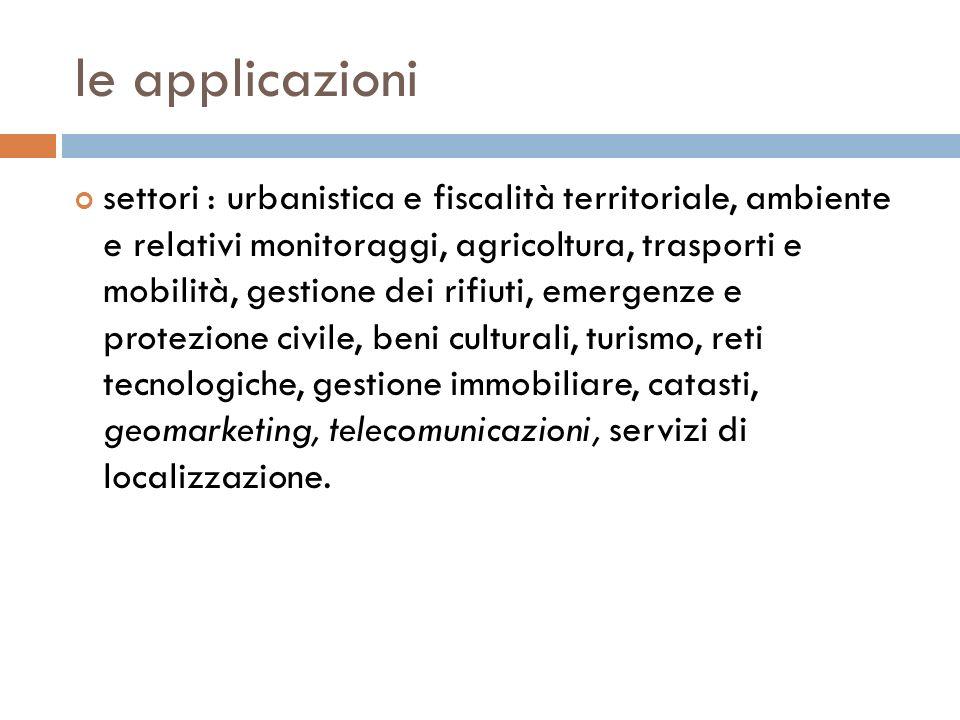 le applicazioni settori : urbanistica e fiscalità territoriale, ambiente e relativi monitoraggi, agricoltura, trasporti e mobilità, gestione dei rifiu