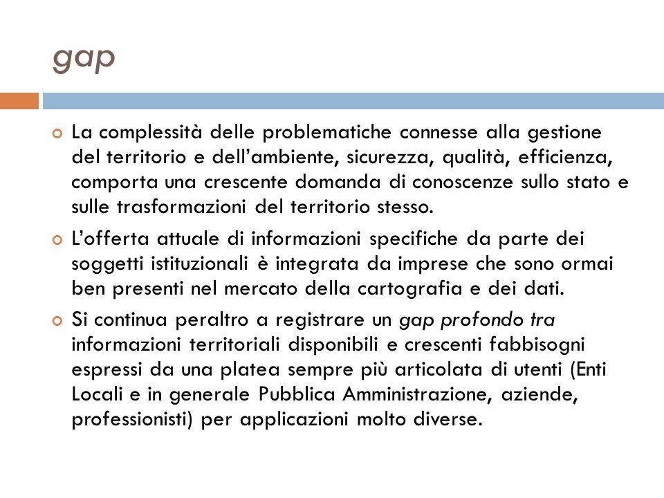 gap La complessità delle problematiche connesse alla gestione del territorio e dellambiente, sicurezza, qualità, efficienza, comporta una crescente domanda di conoscenze sullo stato e sulle trasformazioni del territorio stesso.
