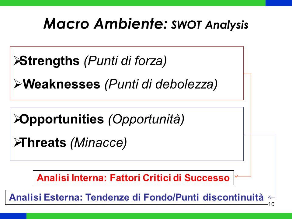 10 Macro Ambiente: SWOT Analysis Strengths (Punti di forza) Weaknesses (Punti di debolezza) Opportunities (Opportunità) Threats (Minacce) Analisi Interna: Fattori Critici di Successo Analisi Esterna: Tendenze di Fondo/Punti discontinuità