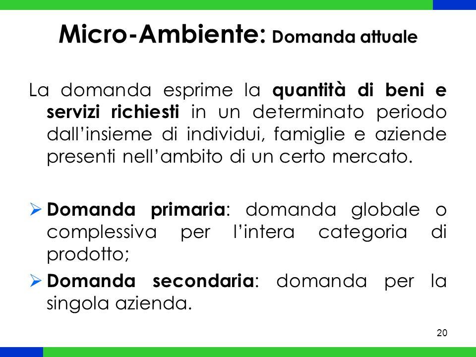 20 Micro-Ambiente: Domanda attuale La domanda esprime la quantità di beni e servizi richiesti in un determinato periodo dallinsieme di individui, famiglie e aziende presenti nellambito di un certo mercato.