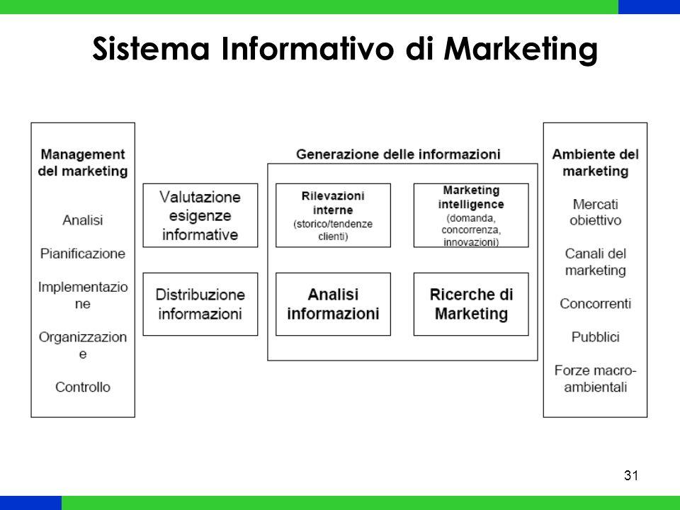31 Sistema Informativo di Marketing