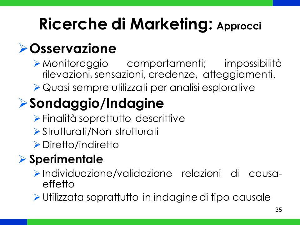 35 Ricerche di Marketing: Approcci Osservazione Monitoraggio comportamenti; impossibilità rilevazioni, sensazioni, credenze, atteggiamenti.