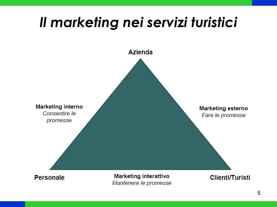 5 Il marketing nei servizi turistici