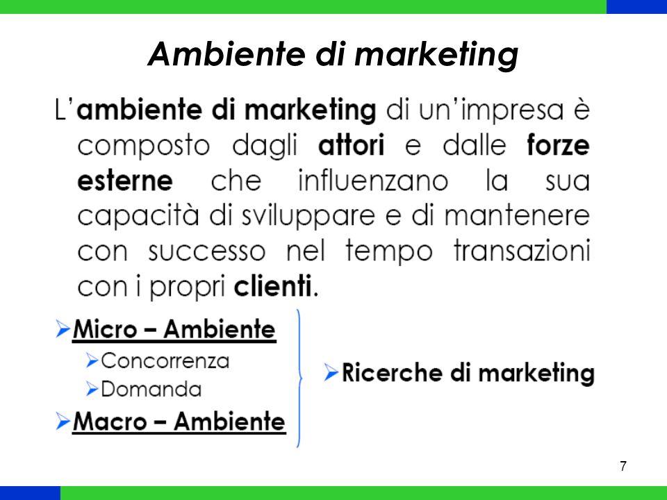 7 Ambiente di marketing