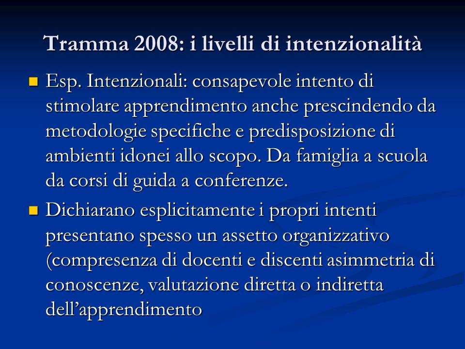 Tramma 2008: i livelli di intenzionalità Esp. Intenzionali: consapevole intento di stimolare apprendimento anche prescindendo da metodologie specifich