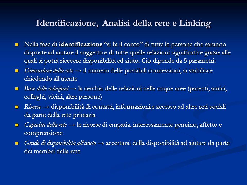 Identificazione, Analisi della rete e Linking Nella fase di identificazione si fa il conto di tutte le persone che saranno disposte ad aiutare il sogg