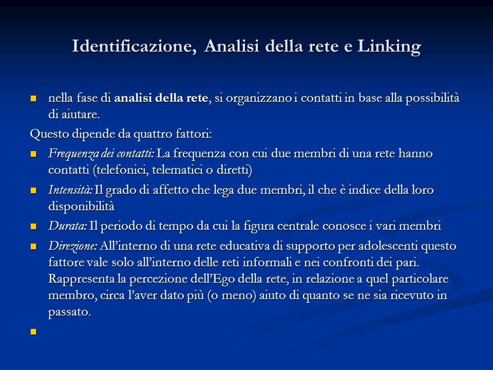 Identificazione, Analisi della rete e Linking nella fase di analisi della rete, si organizzano i contatti in base alla possibilità di aiutare. nella f