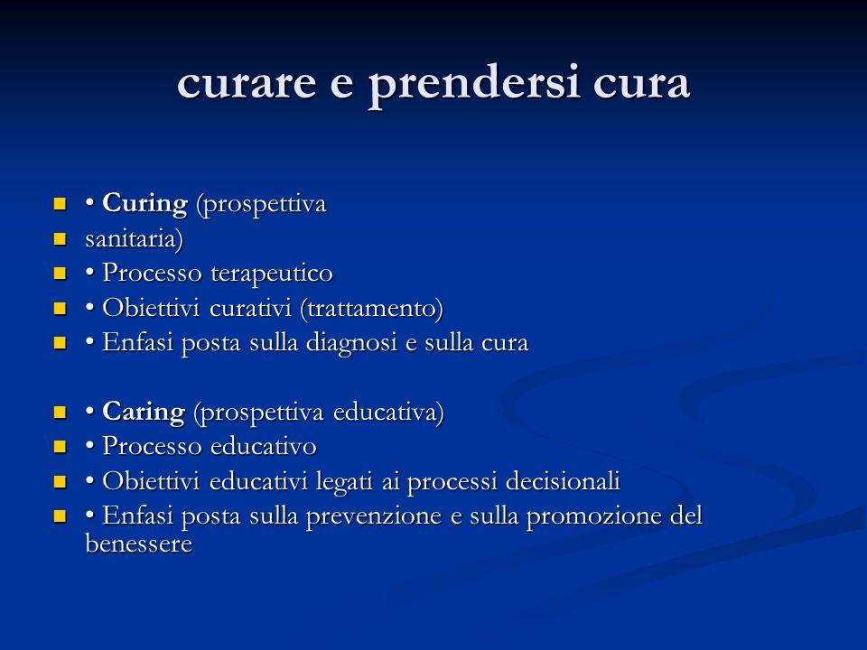 curare e prendersi cura Curing (prospettiva Curing (prospettiva sanitaria) sanitaria) Processo terapeutico Processo terapeutico Obiettivi curativi (tr