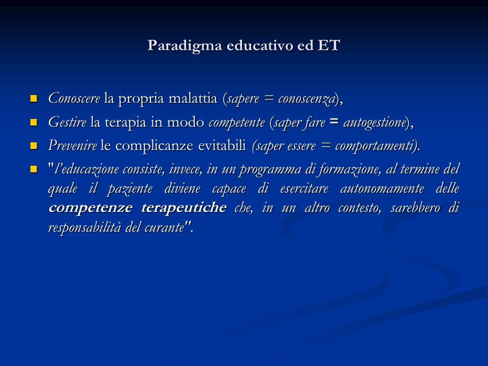 Paradigma educativo ed ET Conoscere la propria malattia (sapere = conoscenza), Conoscere la propria malattia (sapere = conoscenza), Gestire la terapia