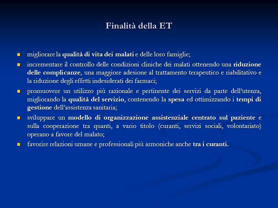 Finalità della ET migliorare la qualità di vita dei malati e delle loro famiglie; migliorare la qualità di vita dei malati e delle loro famiglie; incr